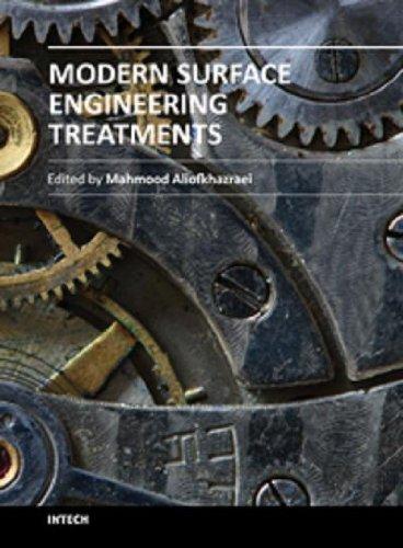 modern-surface-engineering-treatments