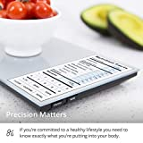 Greater Goods Nutrition Food Scale, Perfect for