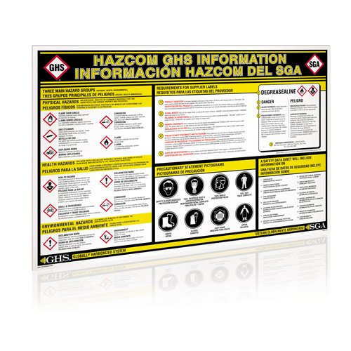 GHS/HazCom 2012: GHS Wall Information Chart, 24'' x 36'', Spanish