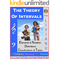 The Theory of Intervals (i Learn Perfect Pitch)
