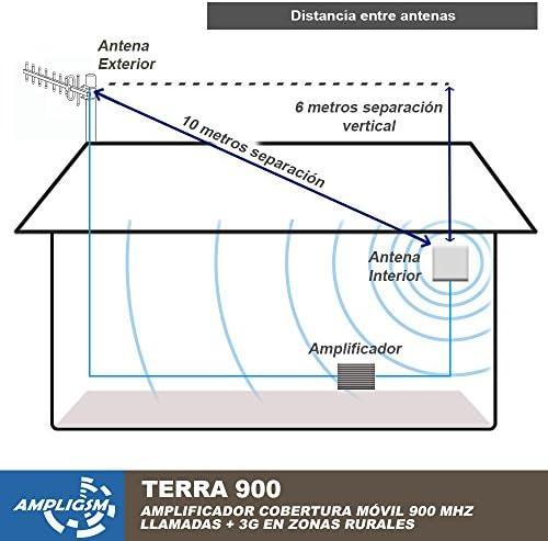 Amplificador Cobertura MÓVIL Zonas Rurales Aldea 900 (Terra 900)