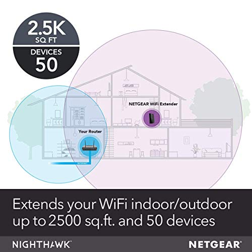 NETGEAR WiFi Mesh Range Extender EX8000 - Coverage up to 2500 sq.ft. and 50 devices with AC3000 Tri-Band Wireless Signal Booster & Repeater (up to 3000Mbps speed), plus Mesh Smart Roaming