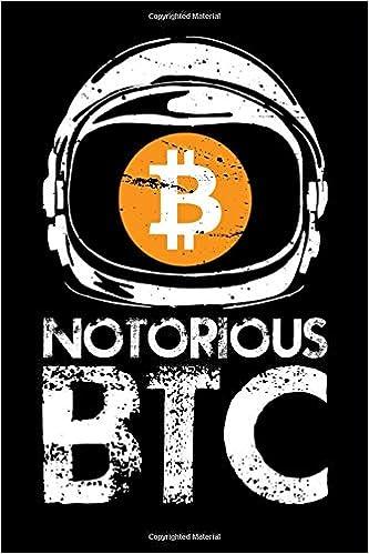 Miért növekszik a szkepticizmus a Bitcoin-ról? - Bevételek -