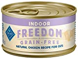 Blue Buffalo Freedom Grain-Free Indoor Adult Chicken Recipe – 24X3 Oz Review