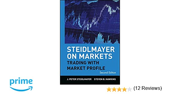 Metatrader book market profile