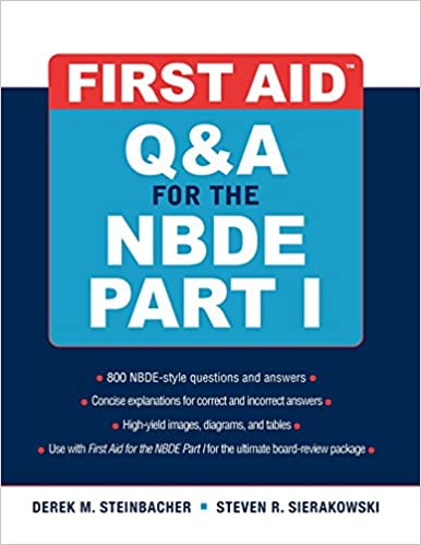 First aid.... help science coursework?