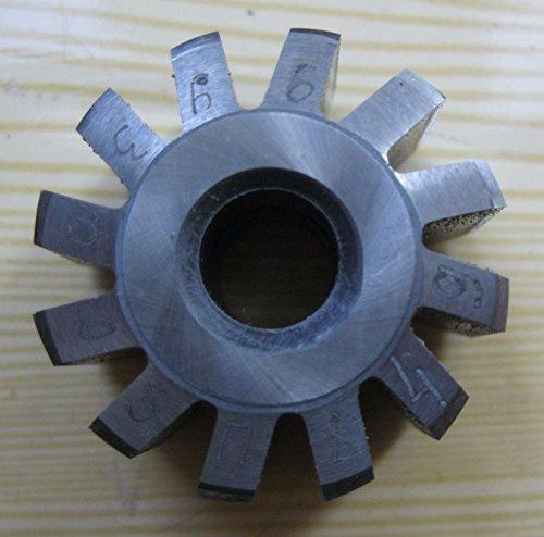 gear hob - 2