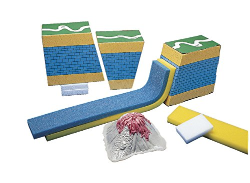 Hubbard Scientific Landform Demonstration Kit ()