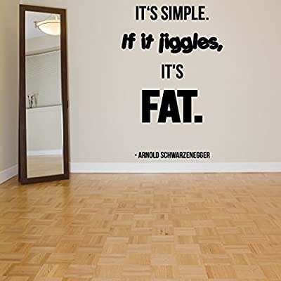 Wall Room Decor Art Vinyl Decal Sticker Mural Gym Sport Bodybuilder Bodybuilding Motivational Quote Fit Fitness Poster Fat Big AS262