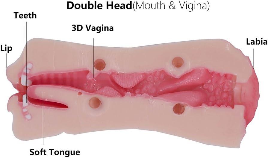 NANDY PERSONAL CARE Doble Cabeza masturbación Menstrual ...