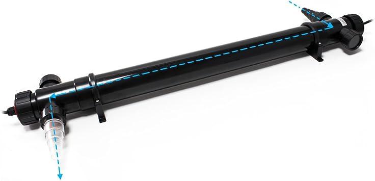 SunSun CUV-172 Clarificador de Agua para estanques 72W, Filtro UV para Agua Clara en estanques