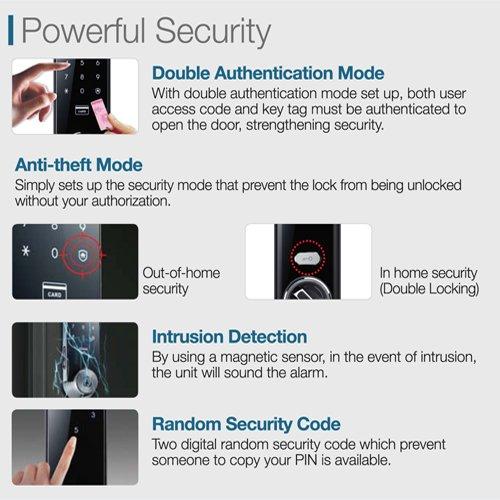 Bloqueo de puerta digital Samsung ezon shs-3321 Universial Deadbolt (US versión)-[nuevo modelo de shs-3420]: Amazon.es: Bricolaje y herramientas