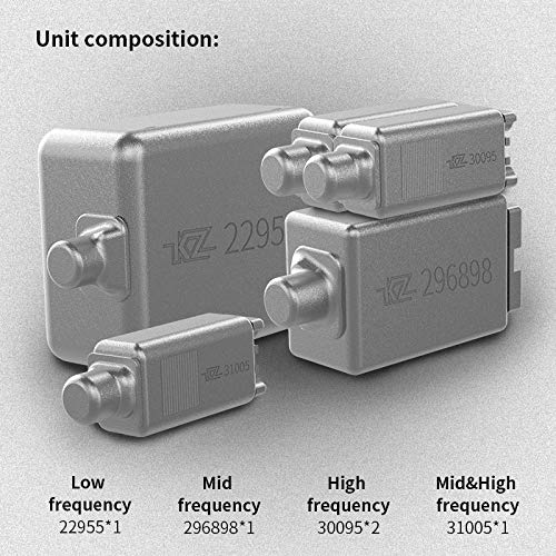 KZ-AS10-IEM-5-Balanced-Armature-Driver-Earphone-Stereo-HiFi-KZ-in-Ear-Monitor-Headphone-Musician-Headset-with-Detachable-2-Pin-CableNo-Microphone-Black