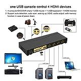 CKLau 4Kx2K Ultra HD 4 Port HDMI Cables KVM