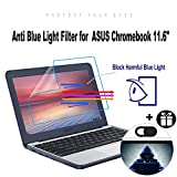 "2 Pack 11.6"" Anti Blue Light Anti Glare Screen"