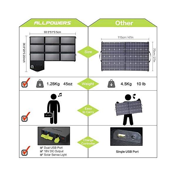 ALLPOWERS 60W Faltbares Solarpanel Solarmodule mit 18V DC Ausgang für Tragbaren Generator, Laptops, 12V Auto Boot RV…