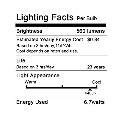 Create Bright Led Grow Light Bulb E26 Garden Hydroponic Lamp,and Extension Hanging Lantern Cord Cable