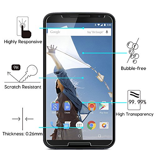 Google Nexus 6 Screen Protector 2 Pack Omoton Tempered Import It All
