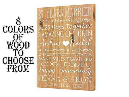 25 Year Anniversary gift, 5th 10th 20th 30th Anniversary, Family address sign, family name sign, custom family sign, Tin Anniversary, China Anniversary, Pearl Anniversary, Gift for Couple ()