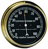 Ab-167:Hygrometer