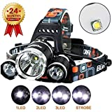 NEWEST And BEST Version Headlamp, Brightest LED Headlamp 10000 Lumen Flashlight IMPROVED LED, Rechargeable 18650 Headlight Flashlights Waterproof Hard Hat Light, Bright Running Headlamps (Silver)
