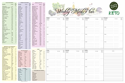 STUPID SIMPLE KETO MEAL PLANNER - DRY ERASE FRIDGE MAGNET CHART with convenient NET CARB reference list. Easy menu board planning for weekly meal plan for KETO diet. Helps plan for weight loss success