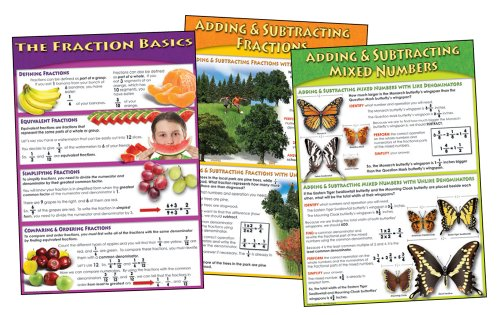 Carson Dellosa Mark Twain Mastering Fractions Bulletin Board Set ()