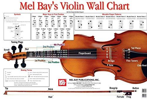 Violin Wall Chart (Chord Chart Violin)