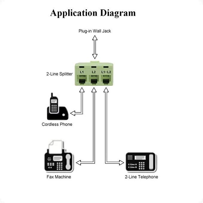 2 line phone telephone splitter wiring diagram amazon com vistric  1 pack  2 line telephone splitter separator  line telephone splitter separator