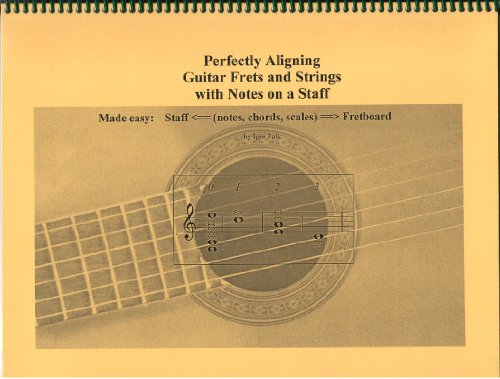 Signatures Chords Key (Perfectly Aligning Guitar Frets and Strings with Notes on a Staff)