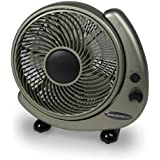 Soleus Air 10 High Velocity Wall Mount/Table Fan