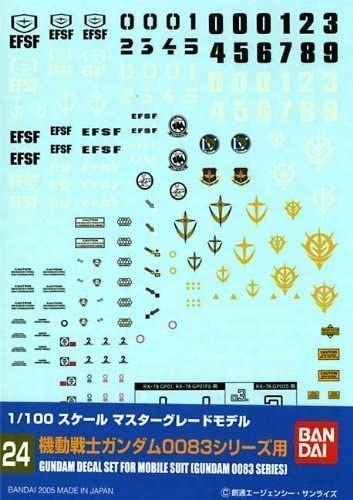 Bandai Model Kit Gundam Decal 15 Mg Dom E Rick Dom Accessori
