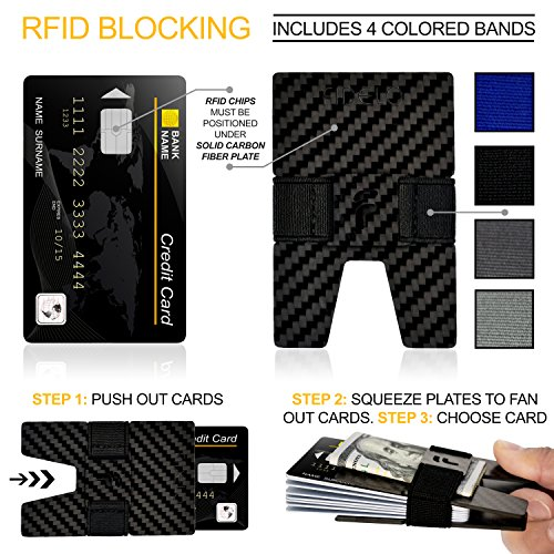 f89631fbd203 Amazon.com  FIDELO Carbon Fiber Minimalist Wallet - Mens Slim Wallet Credit  Card Holder Money Clip with 4 Cash Bands - Front Pocket RFID Blocking  Wallets ...