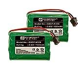 Synergy Digital Cordless Phone Batteries - Replacement for GE TL26560 Cordless Phone Battery (Set of 2)