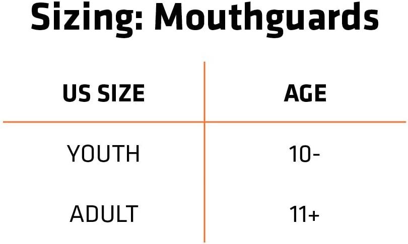 Ultra-Slim Microfit Mouthguard. 2.4mm Mouth Guard : Sports & Outdoors