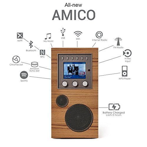 Como Audio: Amico - Portable Wireless Music System with Internet Radio, Spotify Connect, Wi-Fi, FM, Bluetooth and One Touch Streaming by Como Audio