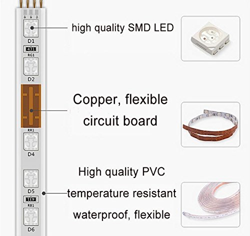 SuperonlineMall AC 110-120V Flexible Waterproof LED Strip Lights, 20m/65.6ft - RGB by SuperonlineMall (Image #2)
