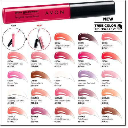 AVON Ultra Glazewear Lip Gloss PINK WATERMELON