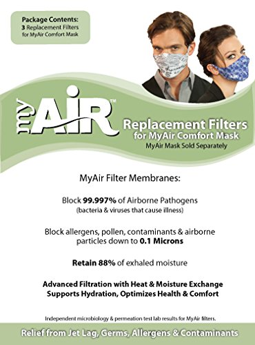 MyAir Comfort Mask Replacement Filters - 3 Pack - Made in USA