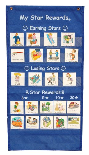 cket Chart Set - Blue (Behavioral Pocket Chart)