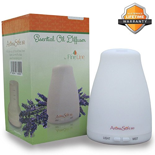 160ml Ultrasonic Aromatherapy Essential Oil Diffuser - Easy To Use - Cool Mist Aroma Humidifier - Safe For All Oils - 7 Color LEDS - Automatic Shut Off - 2 Mist Modes - Great For Men, Women & Kids!