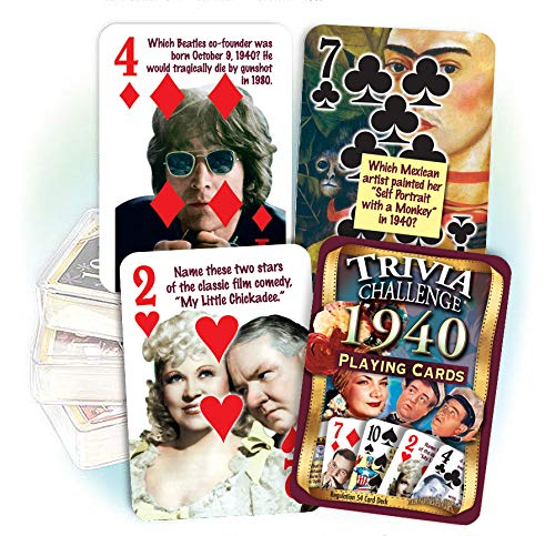 1940 Trivia Playing Cards - Fun 80th Birthday Gift