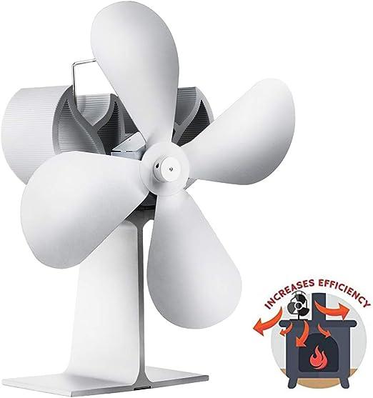AMZ BCS Chimenea Ventilador Accionamiento térmico Soplador ...