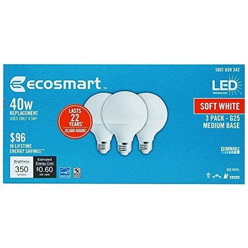 Led Light Bulbs Of The Future in Florida - 3