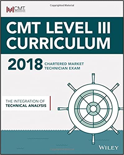 The Integration of Technical Analysis CMT Level III 2018