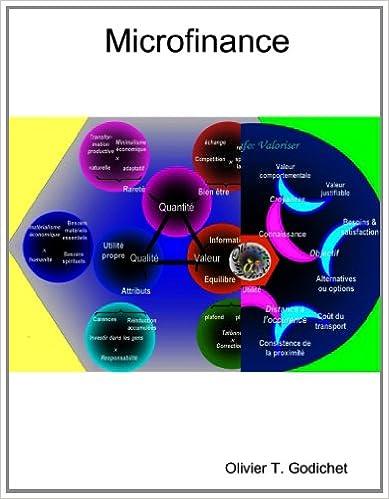 Télécharger en ligne Microfinance pdf