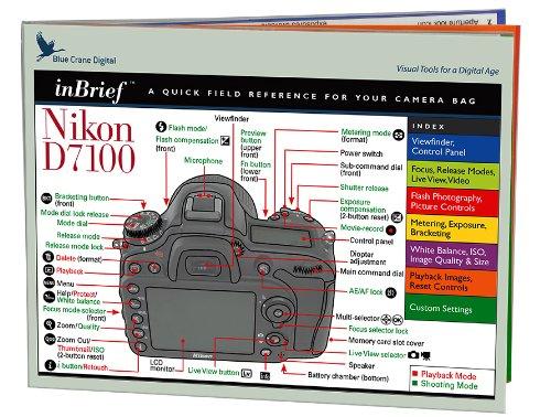 Blue Crane Digital Nikon D7100 inBrief Laminated Reference Card  (zBC553)