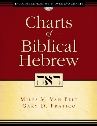 Charts of Biblical Hebrew (ZondervanCharts)