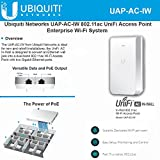 Ubiquiti Networks UAP-AC-IW 802.11ac UniFi Access Point Enterprise Wi-Fi System