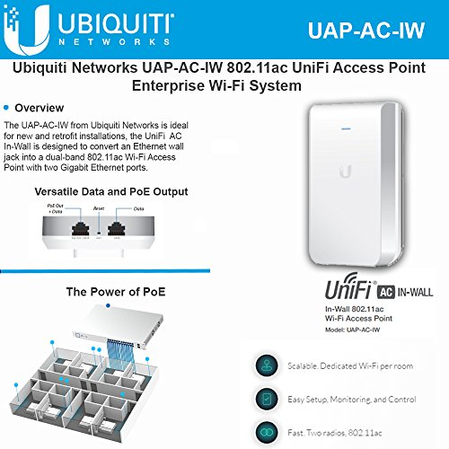 Ubiquiti Networks UAP-AC-IW 802.11ac UniFi Access Point Enterprise Wi-Fi System by Ubiquiti Networks